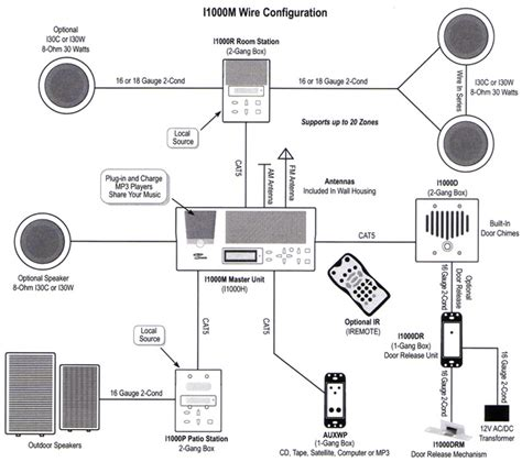 nutone intercom wiring diagram get free image about