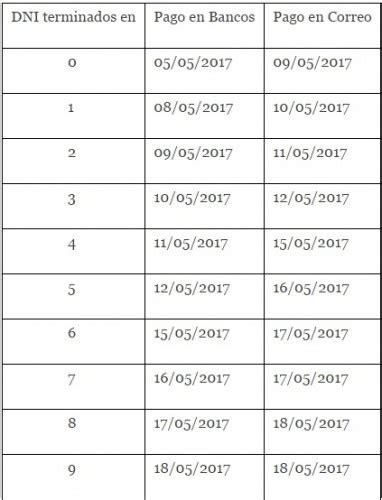 cronograma de pago auh febrero 2016 cronograma de pagos mes de agosto 2016 cjaco cronograma