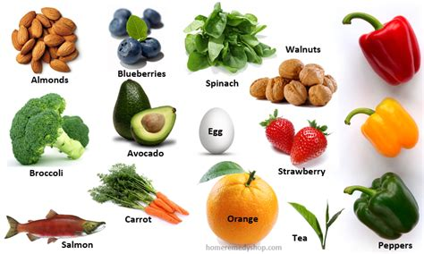 10 Best Foods For Losing Weight After A Baby by Top 10 Superfoods For Weight Loss