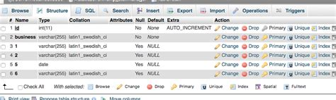 mysql date format no time mysql compare date range performance of inserts on