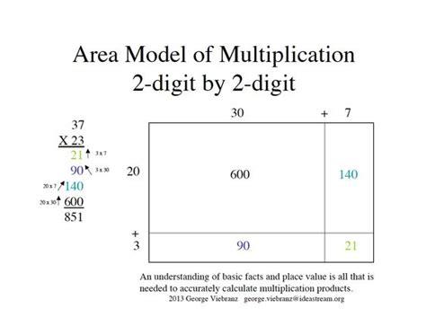 area model multiplication worksheets 100 multiplication models worksheets problem solving model multiplication worksheets add