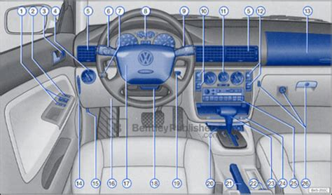 free auto repair manuals 2007 volkswagen passat instrument cluster excerpt vw volkswagen owner s manual passat 1998 bentley publishers repair manuals and