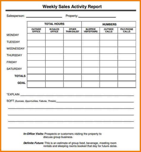 sle of sales report writing sales report template authorization letter pdf