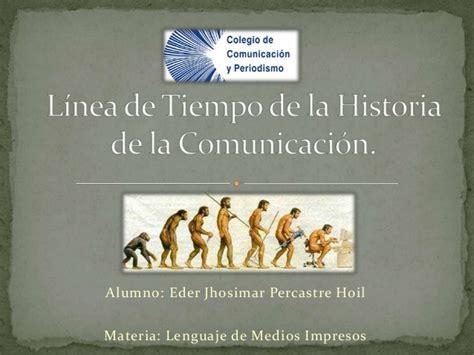 linea de tiempo de la historia de la psicologia l 237 nea de tiempo de la historia de la comunicaci 243 n