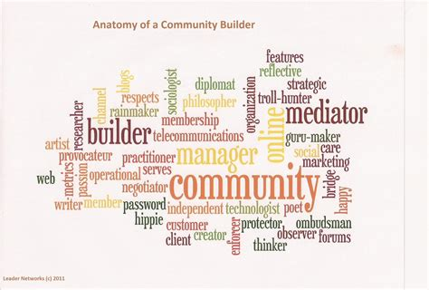 what s in a name st s community what it means to be an community builder