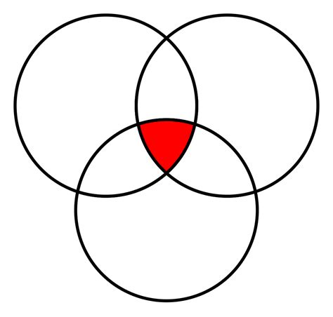 venn diagram intersection file intersection of 3 circles 7 svg wikimedia commons