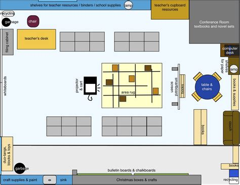 floor plan of classroom a place to learn new year new focus allowing students