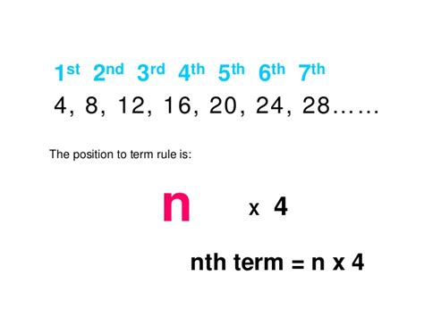 Position Pattern Rule | nth term algebra level 6