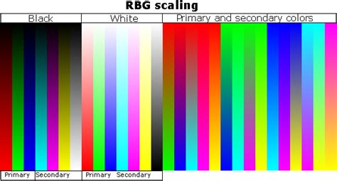rgb color scale c source code