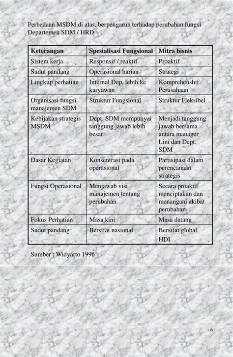 Organisasi Dan Msdm ppt ii manajemen strategi dalam msdm powerpoint
