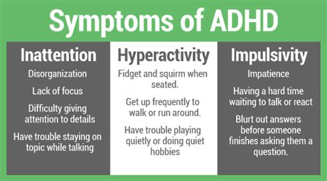 Diy Detox Theraly For Adhd by Symptoms Of Adhd Alternative Adhd Treatment