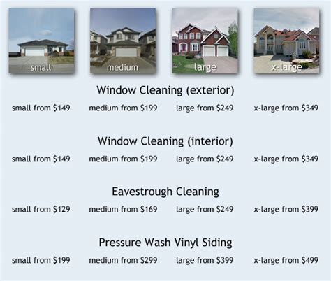 drapery cleaning costs cleaning house house window cleaning prices