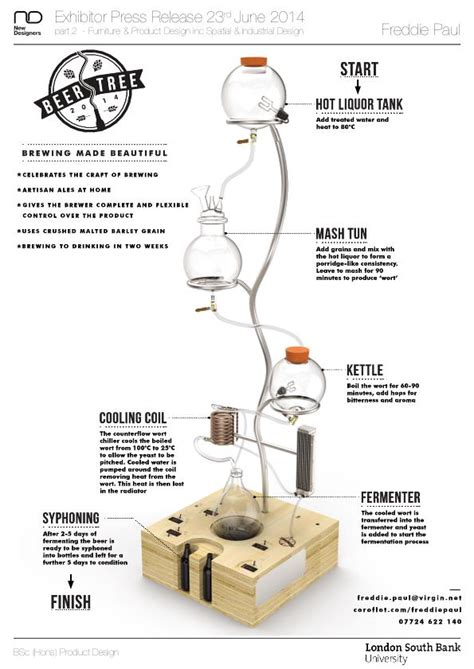 home brewing setup diagram the most beautiful home brewing setup created