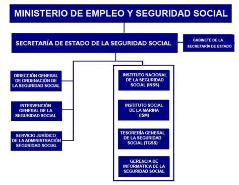 seguridad social porcentajes ao 2015 para colombia seguridad social espa 241 a wikipedia la enciclopedia libre