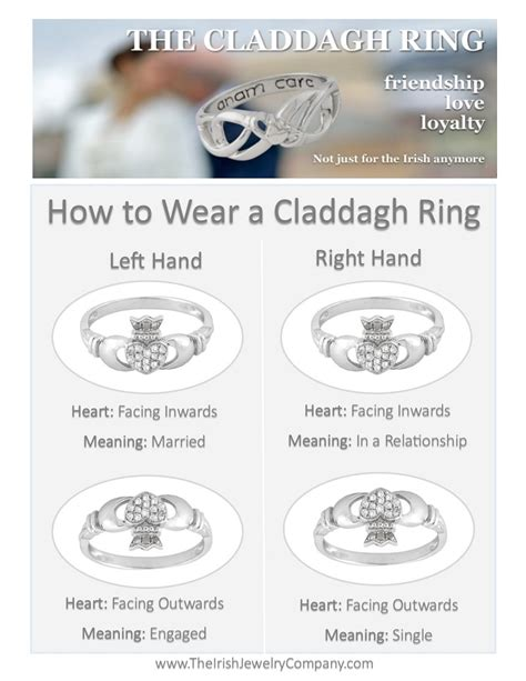 which way do you wear wedding rings how to wear a claddagh ring claddagh ring meaning