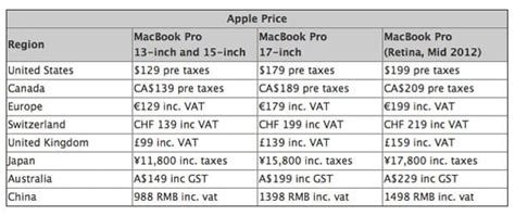 macbook pro retina fan replacement cost retina macbook pro increases battery replacement cost