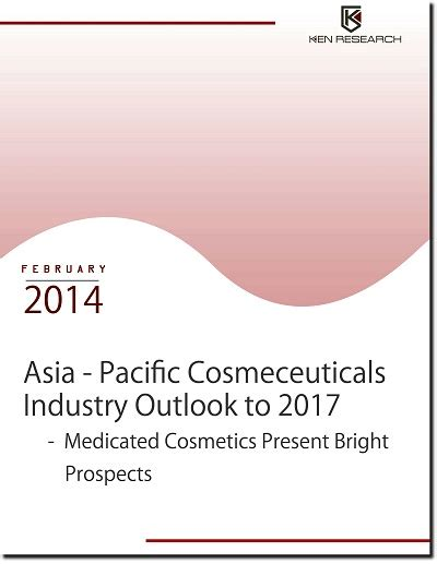 asian demand for curcumin in cosmetics to drive market growth intensifying demand in men s cosmeceuticals category to