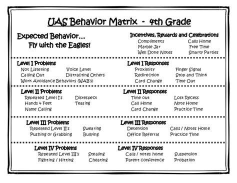 Behavior Matrix Behavior Matrix Template