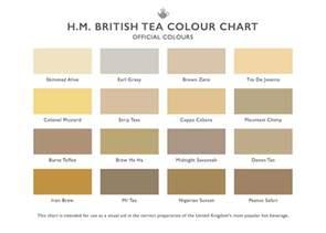 h m british tea colour chart