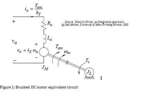 dc motor equations you considered using back emf observers for