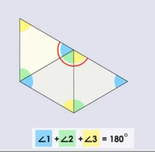 somma angoli interni poligoni somma degli angoli interni di poligoni osmosi delle idee