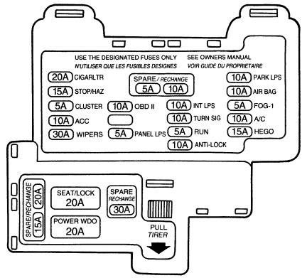 ford thunderbird   fuse box diagram usa
