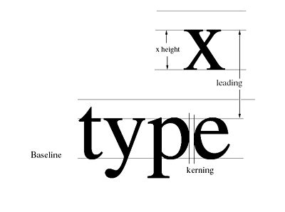 typography leading leading and kerning in typography research lorenashleigh