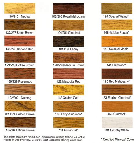 minwax colors minwax stain colors create wood paint diy