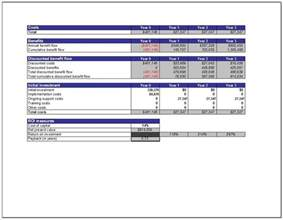 capital budget template capital budgeting return on investment roi analysis