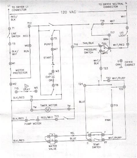 direct drive washer wiring schematic 36 wiring diagram
