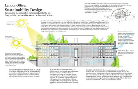 jamie lecce midreview of landor project notebook emily boelsems landor office project book mid review