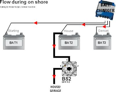 3 battery boat wiring diagram 29 wiring diagram images - Boat Battery Configuration