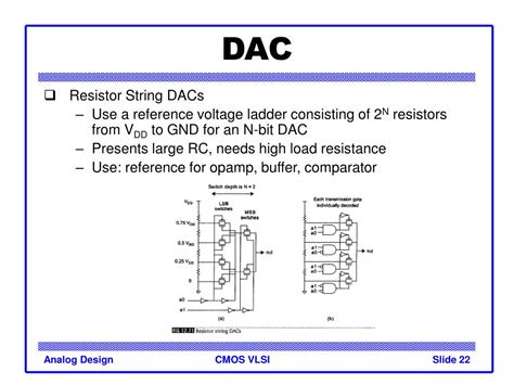 working principle of resistor string dac working principle of resistor string dac 28 images nyquist rate adc and dac dac