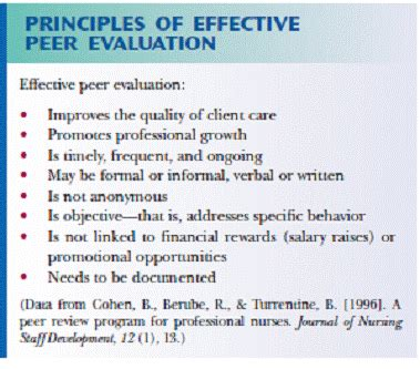 peer reviewed nursing and health care journal nursing impact factor the fifth stage of nursing process