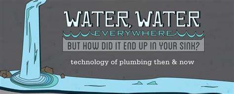 Plumbing History by Holistic Plumbing History Charts History Of Plumbing
