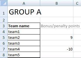 6 Team Draw Template by Hockey Score Sheet Template Grosir Baju Surabaya