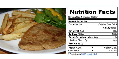 protein 6 oz chicken breast how much protein in a chicken breast push up plus