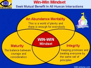 the mindset of retirement success 7 winning strategies to change your books winning mindset quotes quotesgram