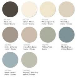 Interior Home Colors For 2015 by Sherwin Williams 2015 Color Forecast Chrysalis Swatch