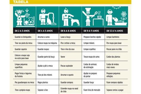 Año 0 Calendario Tarefas De Casa Podem Virar Grande Brincadeira A Partir