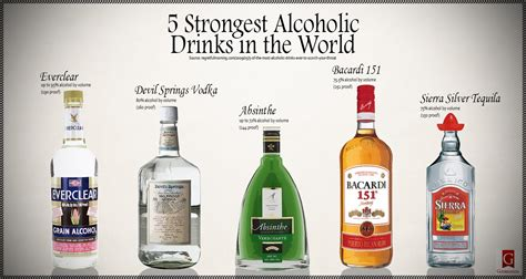 alcoholic drinks 5 strongest alcoholic drinks in the world visual ly