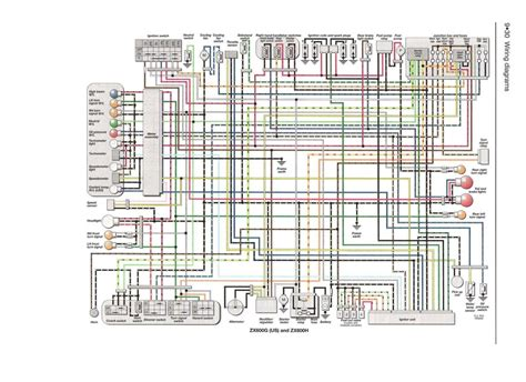 kawasaki zx10r wiring diagram k grayengineeringeducation
