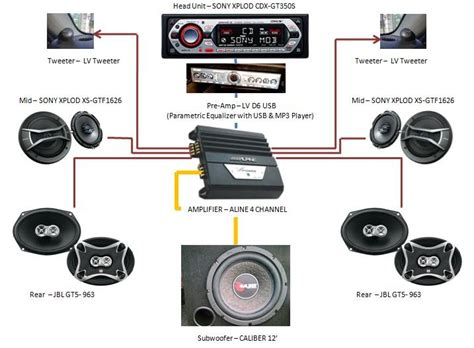 car stereo installation diagram wiring diagrams wiring