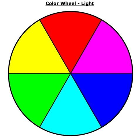 color theory basics 1000 ideas about subtractive color on pinterest polymer