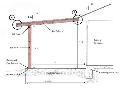 patio building plans patio cover plans build your patio cover or deck cover