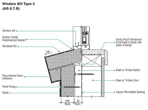 Building A Window Sill Commercial Wall Systems 187 Qt Eco Series