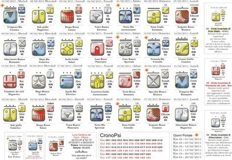 Calendario Significato I Giorni Interpretazione Dell Energia
