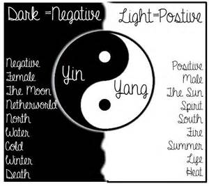 What Does The Yin Yang Symbolize Yin And Yang Meaning Submited Images