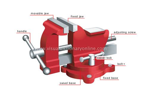 how to use a bench vise house do it yourself carpentry gripping and tightening tools vise image