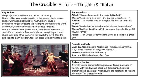 themes of act 3 of the crucible the crucible miss ryan s gcse english media page 2